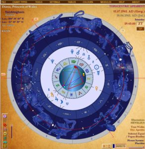 horoscope_chart_-_synoptical_astrology